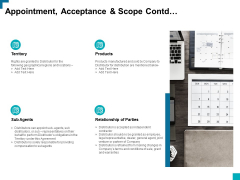 Appointment Acceptance And Scope Contd Ppt PowerPoint Presentation Show Picture