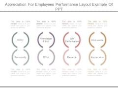 Appreciation For Employees Performance Layout Example Of Ppt
