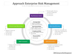 Approach Enterprise Risk Management Ppt PowerPoint Presentation Gallery Shapes PDF