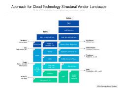 Approach For Cloud Technology Structural Vendor Landscape Ppt PowerPoint Presentation Pictures PDF