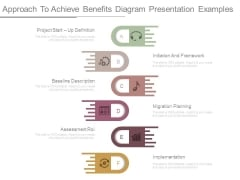 Approach To Achieve Benefits Diagram Presentation Examples