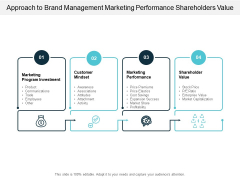 Approach To Brand Management Marketing Performance Shareholders Value Ppt PowerPoint Presentation Pictures Graphic Tips