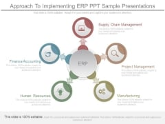 Approach To Implementing Erp Ppt Sample Presentations