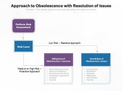 Approach To Obsolescence With Resolution Of Issues Ppt PowerPoint Presentation Gallery Visuals PDF