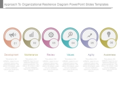 Approach To Organizational Resilience Diagram Powerpoint Slides Templates