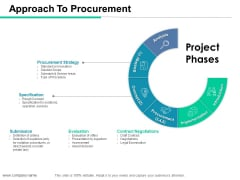 Approach To Procurement Ppt PowerPoint Presentation Inspiration Sample