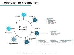 Approach To Procurement Ppt PowerPoint Presentation Show Design Ideas