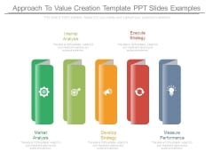 Approach To Value Creation Template Ppt Slides Examples