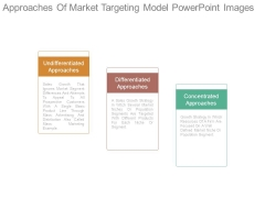 Approaches Of Market Targeting Model Powerpoint Images