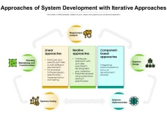 Approaches Of System Development With Iterative Approaches Ppt PowerPoint Presentation File Shapes PDF