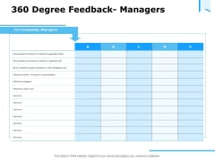 Approaches Talent Management Workplace 360 Degree Feedback Managers Formats PDF