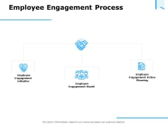 Approaches Talent Management Workplace Employee Engagement Process Structure PDF