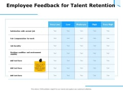 Approaches Talent Management Workplace Employee Feedback For Talent Retention Diagrams PDF