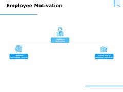Approaches Talent Management Workplace Employee Motivation Slides PDF