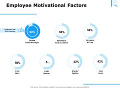 Approaches Talent Management Workplace Employee Motivational Factors Microsoft PDF