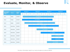 Approaches Talent Management Workplace Evaluate Monitor And Observe Mockup PDF