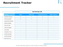 Approaches Talent Management Workplace Recruitment Tracker Slides PDF