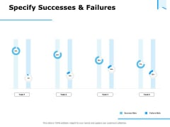 Approaches Talent Management Workplace Specify Successes And Failures Download PDF