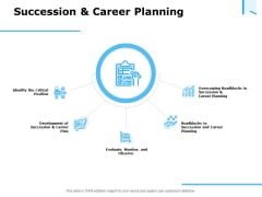 Approaches Talent Management Workplace Succession And Career Planning Template PDF