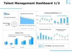 Approaches Talent Management Workplace Talent Management Dashboard Professional PDF