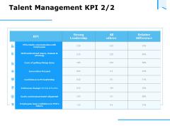 Approaches Talent Management Workplace Talent Management KPI Information PDF