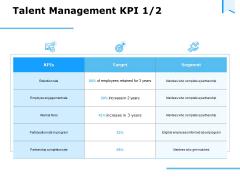 Approaches Talent Management Workplace Talent Management KPI Target Clipart PDF