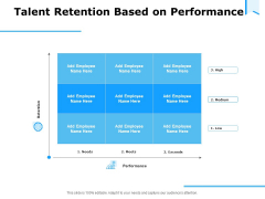Approaches Talent Management Workplace Talent Retention Based On Performance Summary PDF
