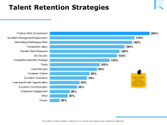 Approaches Talent Management Workplace Talent Retention Strategies Infographics PDF
