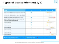 Approaches Talent Management Workplace Types Of Goals Priorities Clipart PDF
