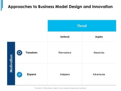 Approaches To Business Model Design And Innovation Ppt PowerPoint Presentation Slides Introduction