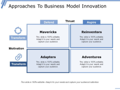 Approaches To Business Model Innovation Ppt PowerPoint Presentation Model Introduction