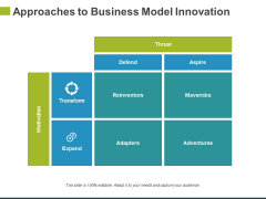 Approaches To Business Model Innovation Ppt PowerPoint Presentation Professional Background