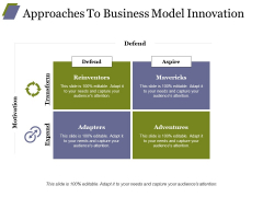 Approaches To Business Model Innovation Ppt PowerPoint Presentation Show Graphic Images