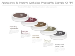 Approaches To Improve Workplace Productivity Example Of Ppt