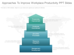 Approaches To Improve Workplace Productivity Ppt Slides