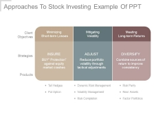 Approaches To Stock Investing Example Of Ppt