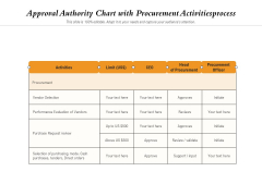 Approval Authority Chart With Procurement Activitiesprocess Ppt PowerPoint Presentation Infographic Template Influencers PDF