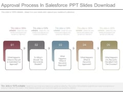 Approval Process In Salesforce Ppt Slides Download