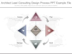 Architect Lead Consulting Design Process Ppt Example File
