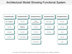 Architectural Model Showing Functional System Ppt Powerpoint Presentation Layouts