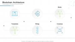 Architecture Blockchain System Blockchain Architecture Ppt Professional Introduction PDF