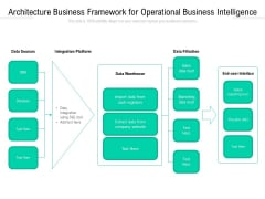 Architecture Business Framework For Operational Business Intelligence Ppt PowerPoint Presentation File Designs PDF