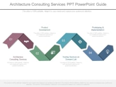 Architecture Consulting Services Ppt Powerpoint Guide
