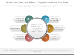 Architecture Development Method Template Powerpoint Slide Rules