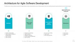 Architecture For Agile Software Development Mockup PDF