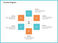 Architecture For System Integration Circular Diagram Ppt Inspiration Microsoft PDF