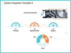 Architecture For System Integration Template 4 Ppt Portfolio Design Inspiration PDF