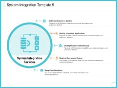 Architecture For System Integration Template 5 Ppt Show Background PDF