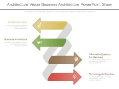 Architecture Vision Business Architecture Powerpoint Show