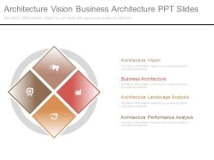 Architecture Vision Business Architecture Ppt Slides